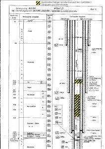 Bohrlochplan Wittorf Z1 nach der Teilverfüllung (= Herrichtung zur Verpressbohrung)