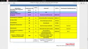 Für die Frac-Maßnahme in der Bohrung Bötersen Z11 vorgesehenes Frac-Fluid.